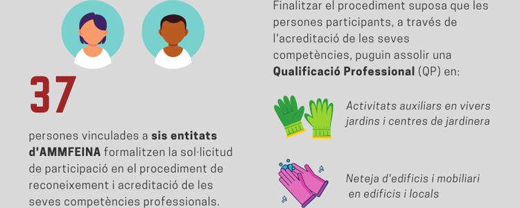 Infografia procés acreditació de competències